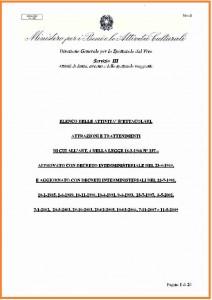 attrazioni elenco ufficiale